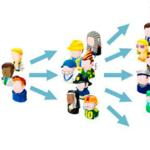 Как набрать участников в группу, способы привлечения пользователей в вашу группу.